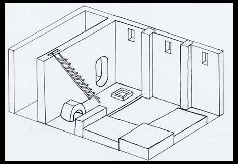 Çatalhöyük Mimarisi
